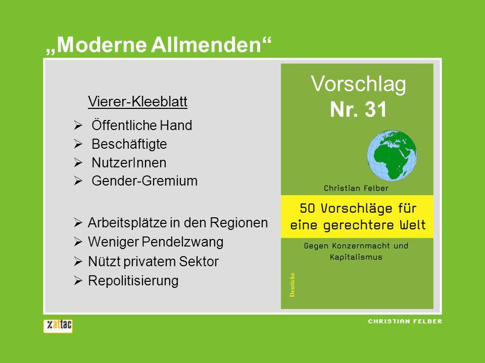 """""""Moderne Allmenden VorschlagNr. 31 Vierer-Kleeblatt Öffentliche Hand"""