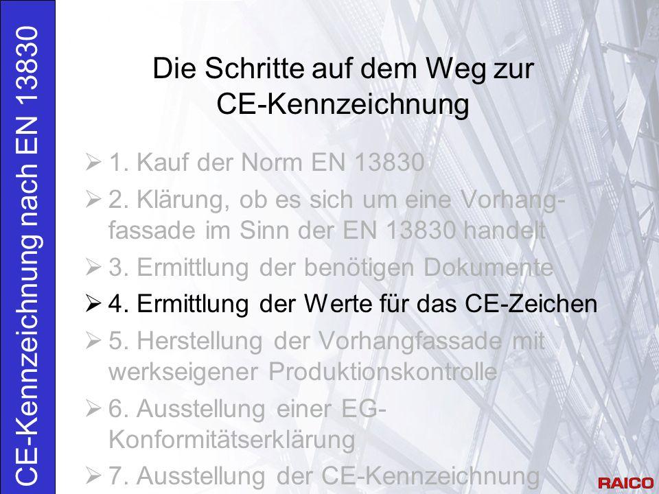 Die Schritte auf dem Weg zur CE-Kennzeichnung