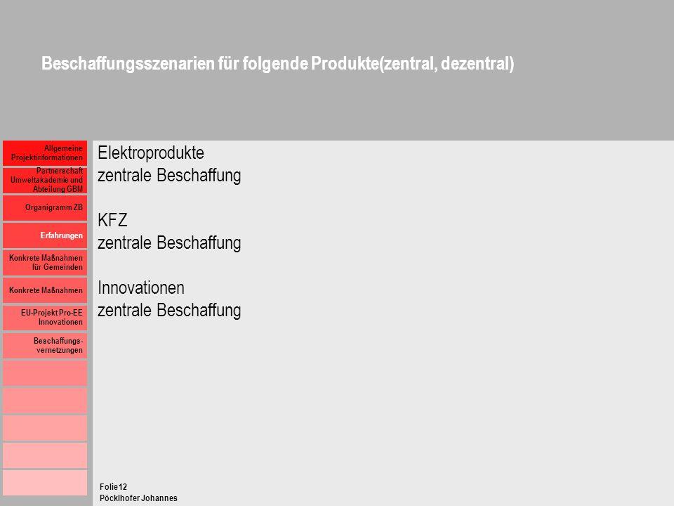 Beschaffungsszenarien für folgende Produkte(zentral, dezentral)