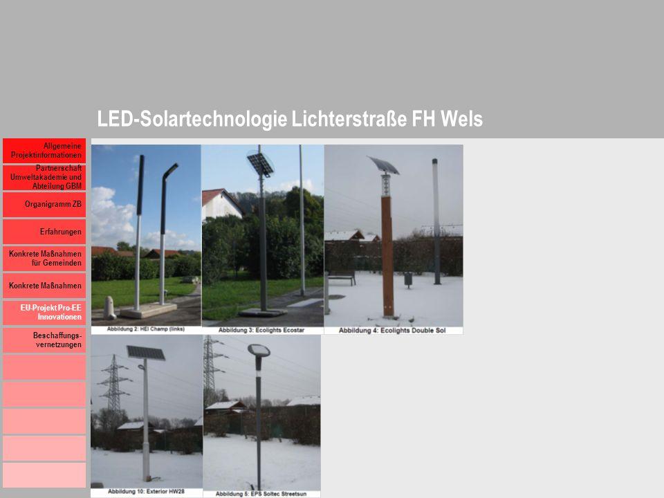 LED-Solartechnologie Lichterstraße FH Wels