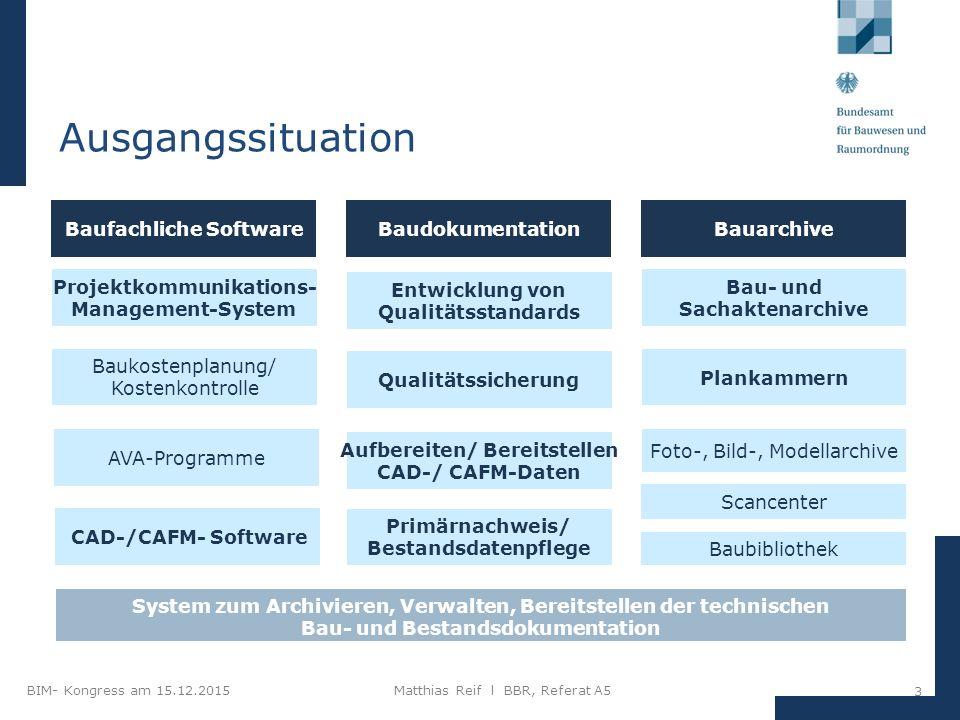 Ausgangssituation Baufachliche Software Baufachliche Software