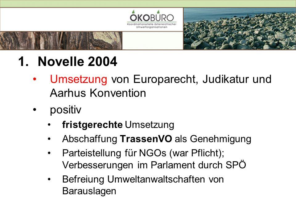 Novelle 2004 Umsetzung von Europarecht, Judikatur und Aarhus Konvention. positiv. fristgerechte Umsetzung.