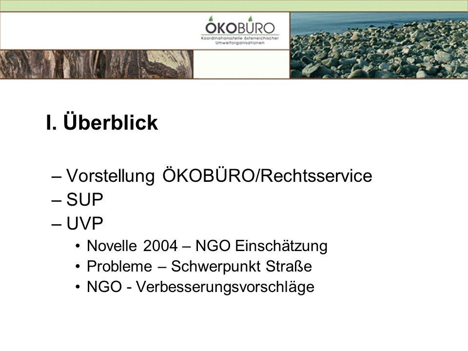 I. Überblick Vorstellung ÖKOBÜRO/Rechtsservice SUP UVP