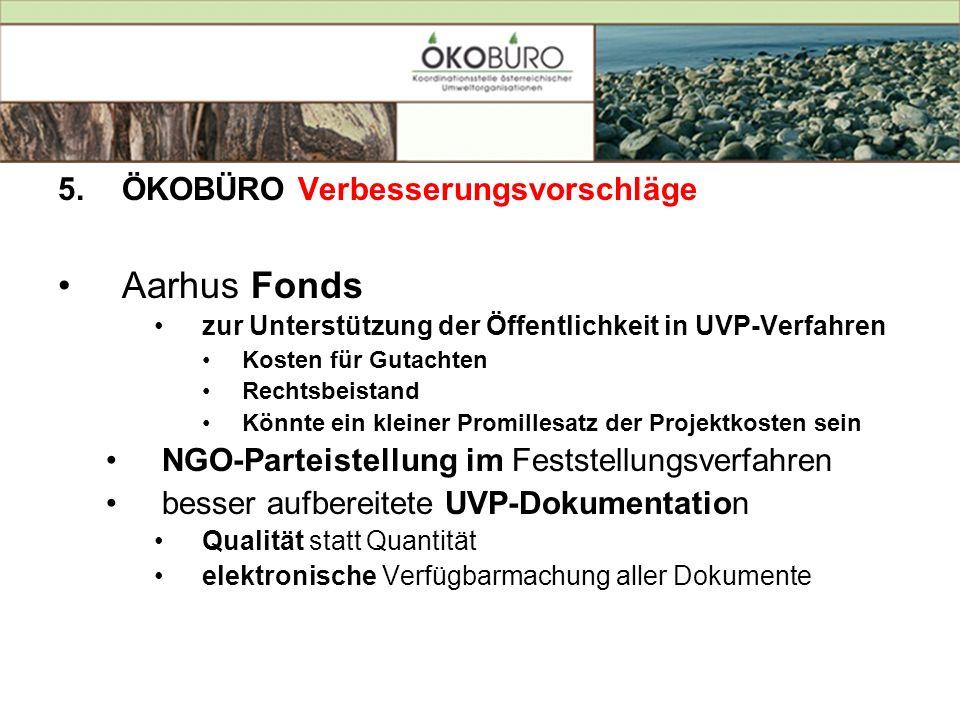 Aarhus Fonds ÖKOBÜRO Verbesserungsvorschläge