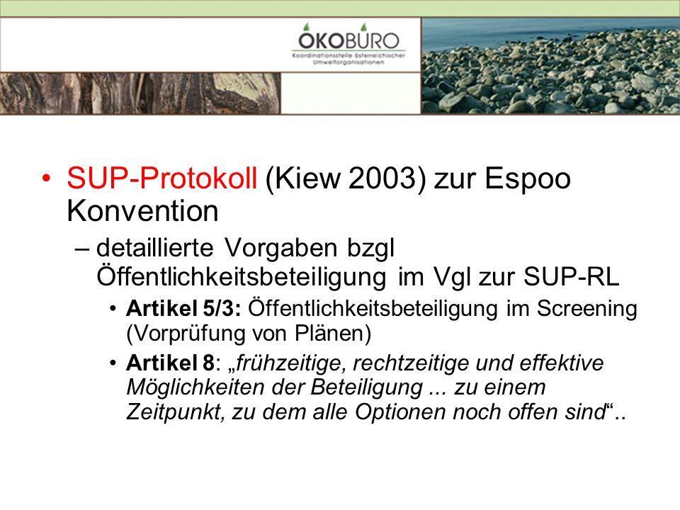 SUP-Protokoll (Kiew 2003) zur Espoo Konvention