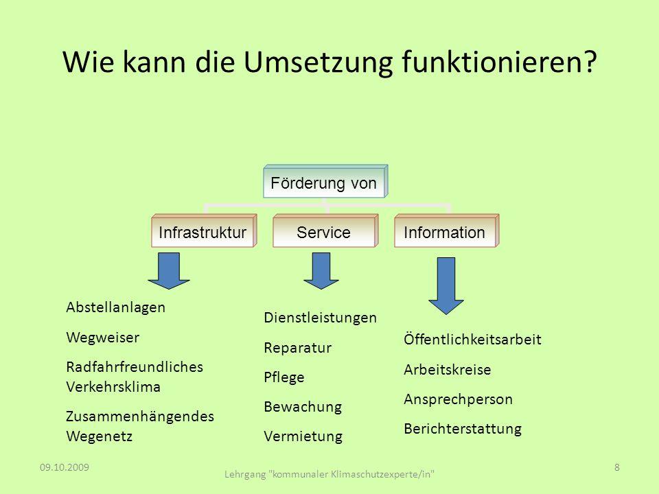 Wie kann die Umsetzung funktionieren