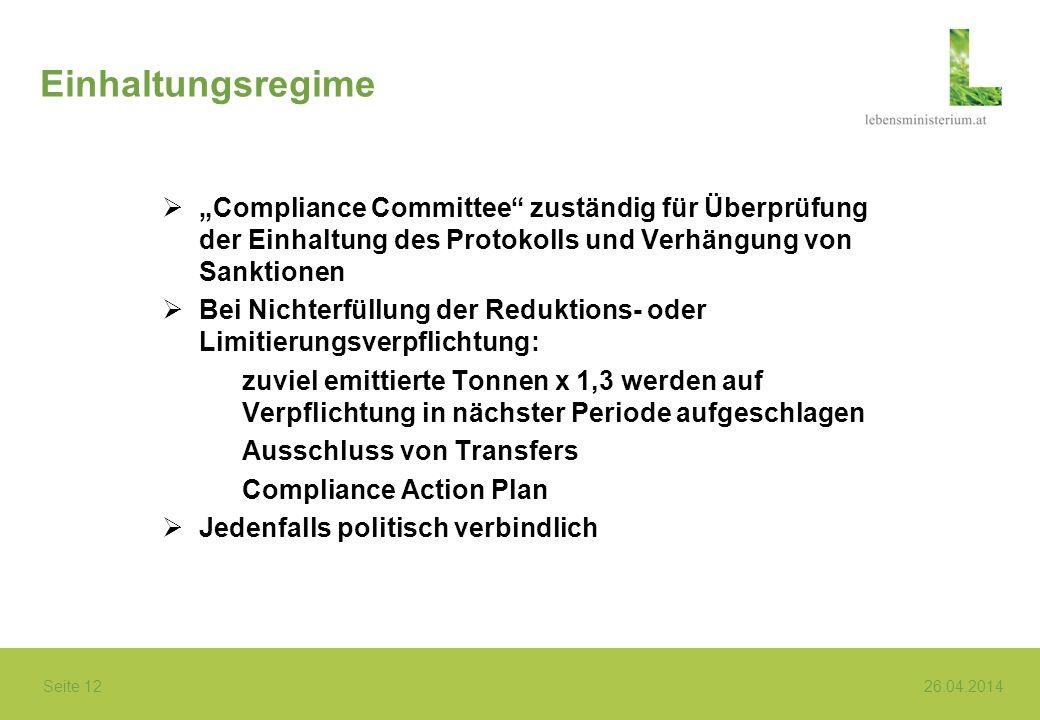 """Einhaltungsregime """"Compliance Committee zuständig für Überprüfung der Einhaltung des Protokolls und Verhängung von Sanktionen."""