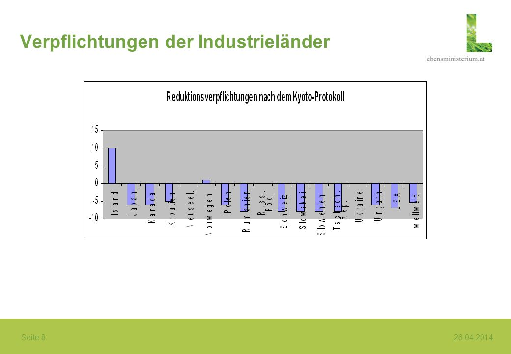 Verpflichtungen der Industrieländer