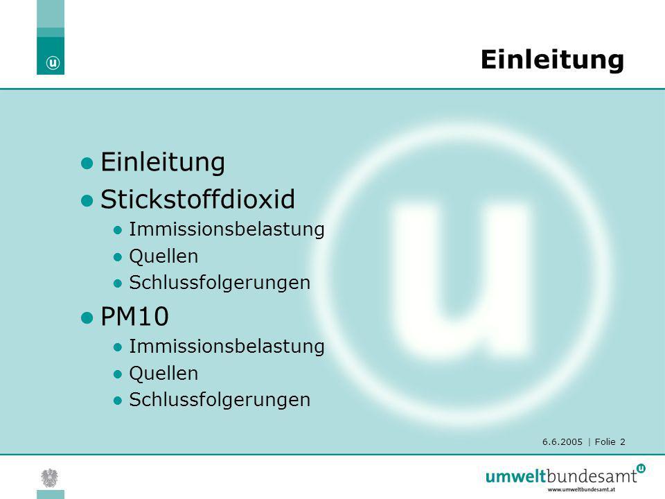 Einleitung Einleitung Stickstoffdioxid PM10 Immissionsbelastung