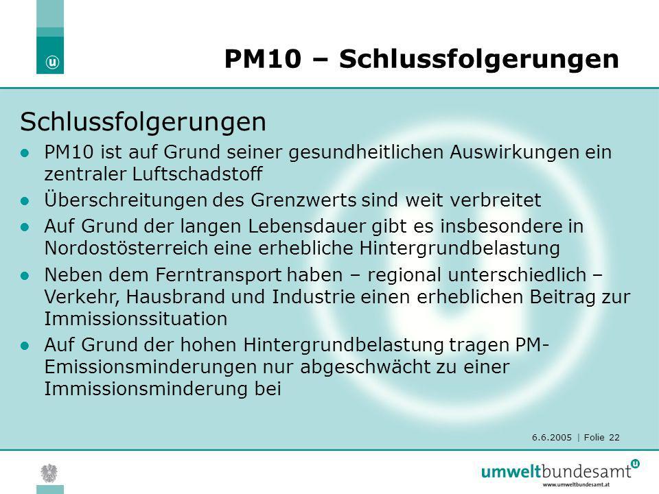 PM10 – Schlussfolgerungen