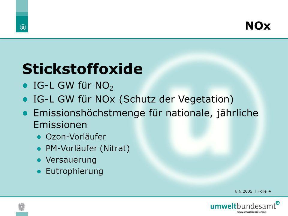 Stickstoffoxide NOx IG-L GW für NO2