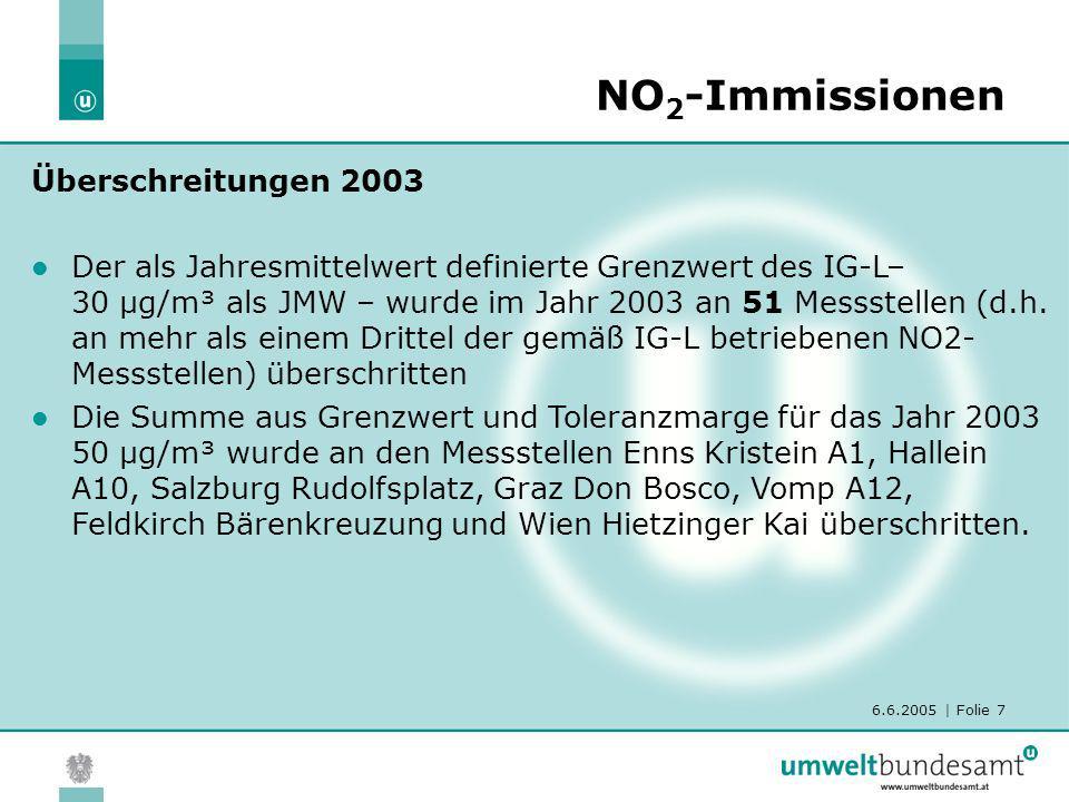 NO2-Immissionen Überschreitungen 2003