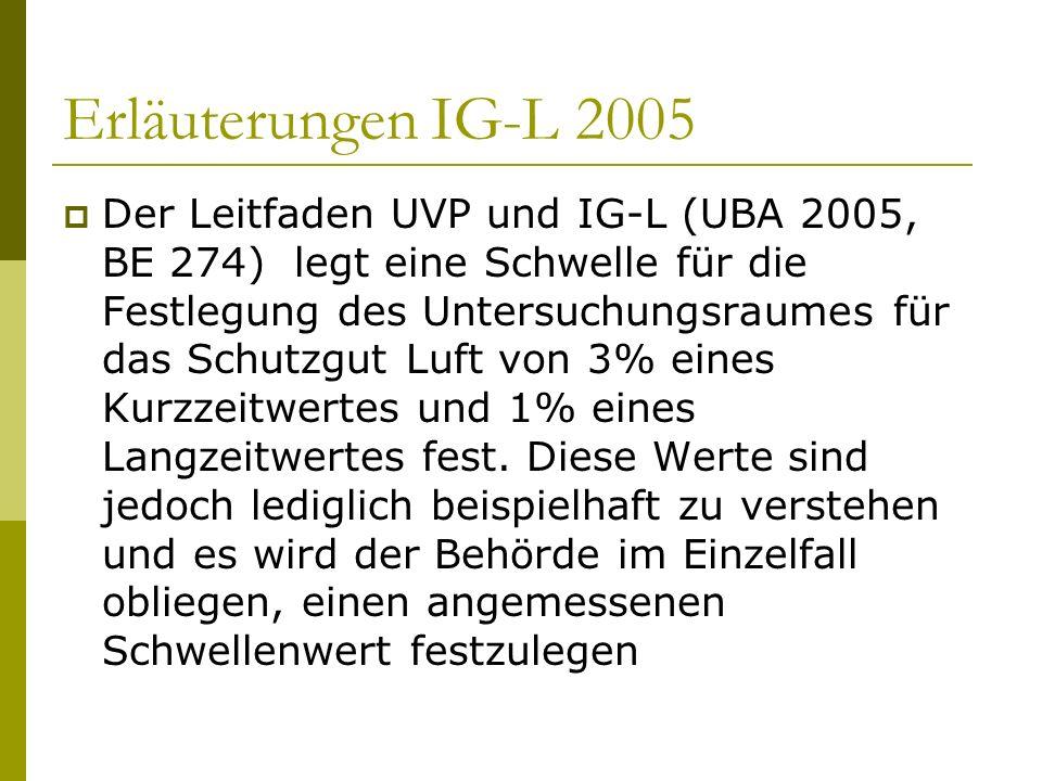Erläuterungen IG-L 2005