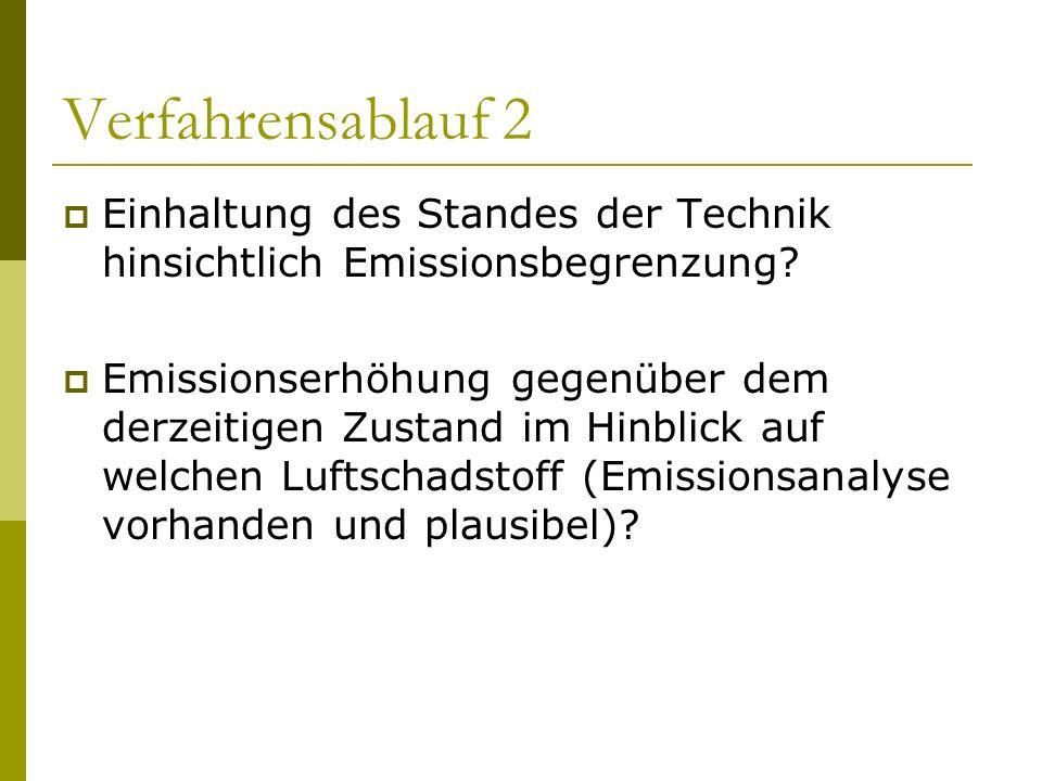 Verfahrensablauf 2 Einhaltung des Standes der Technik hinsichtlich Emissionsbegrenzung