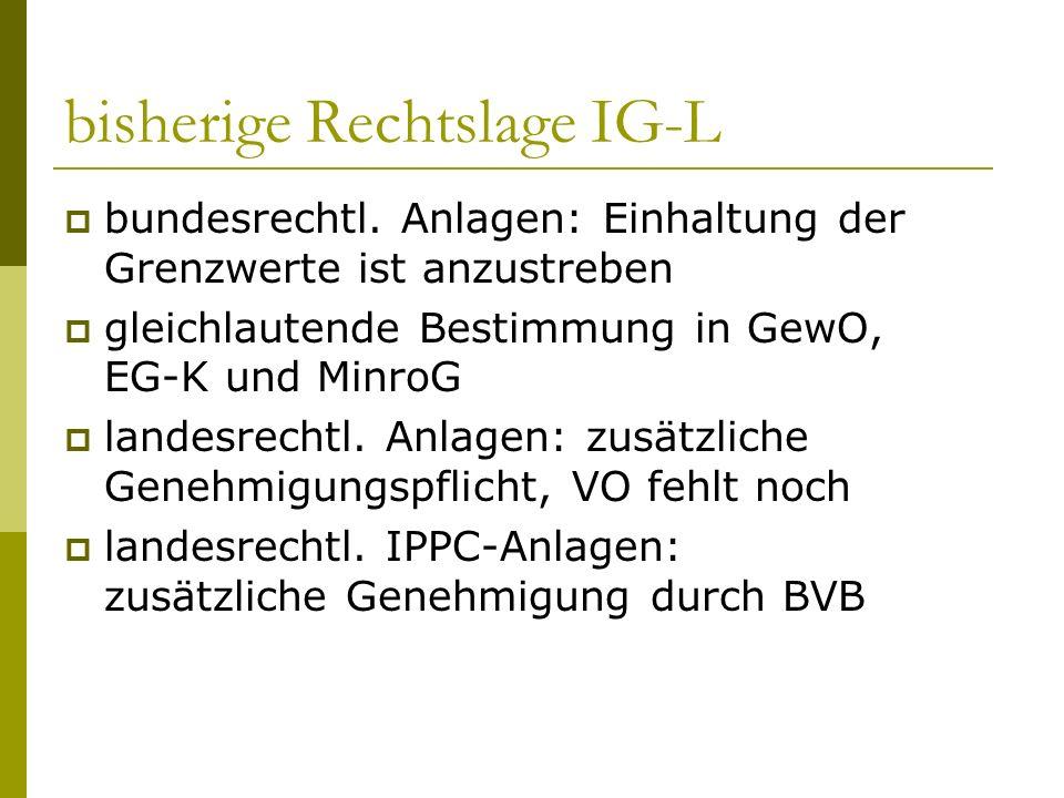 bisherige Rechtslage IG-L