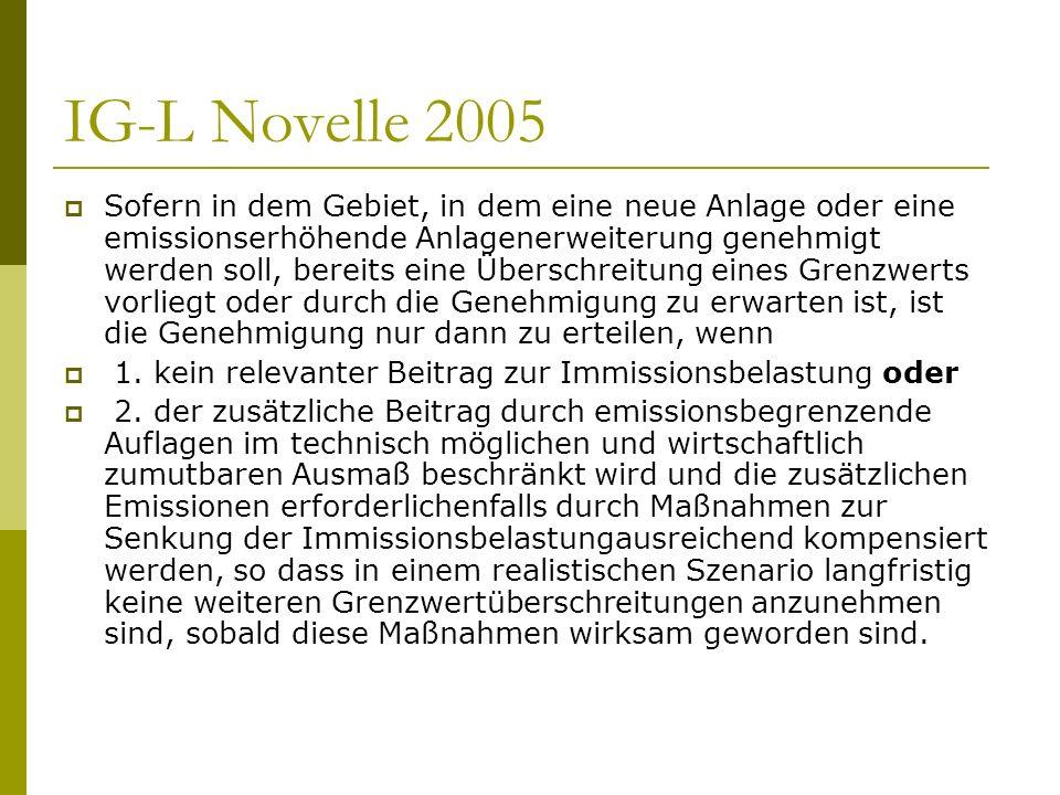 IG-L Novelle 2005