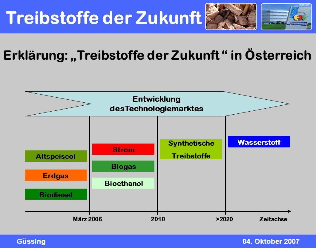 """Erklärung: """"Treibstoffe der Zukunft in Österreich"""