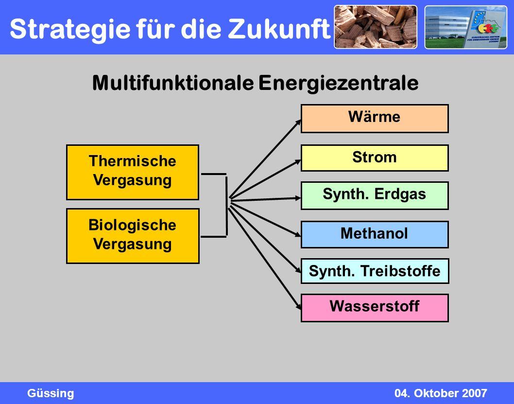 Multifunktionale Energiezentrale