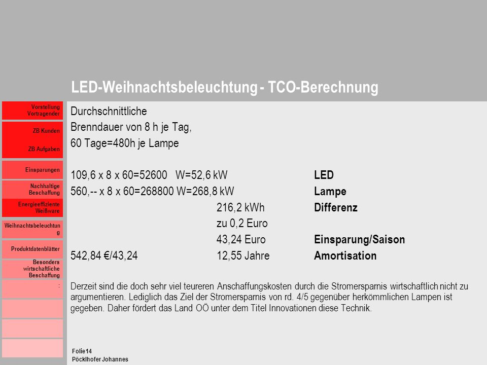 LED-Weihnachtsbeleuchtung - TCO-Berechnung
