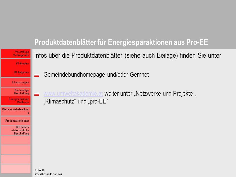 Produktdatenblätter für Energiesparaktionen aus Pro-EE