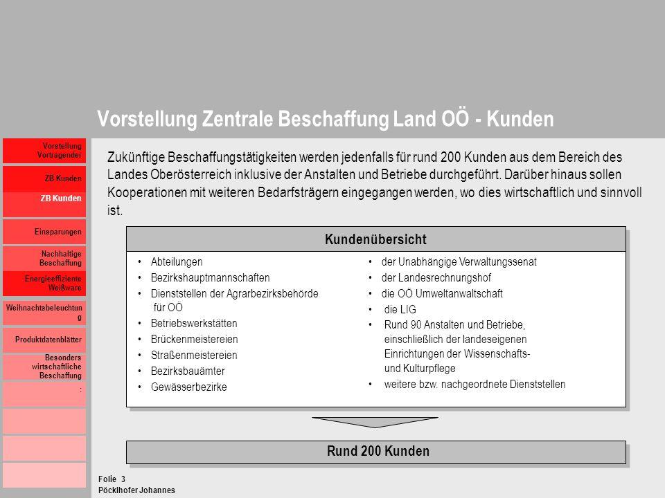 Vorstellung Zentrale Beschaffung Land OÖ - Kunden