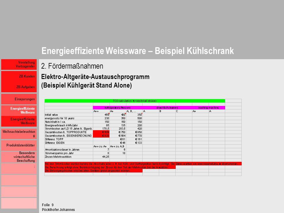 Energieeffiziente Weissware – Beispiel Kühlschrank