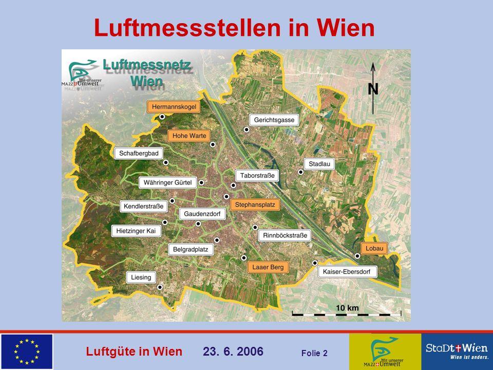 Luftmessstellen in Wien