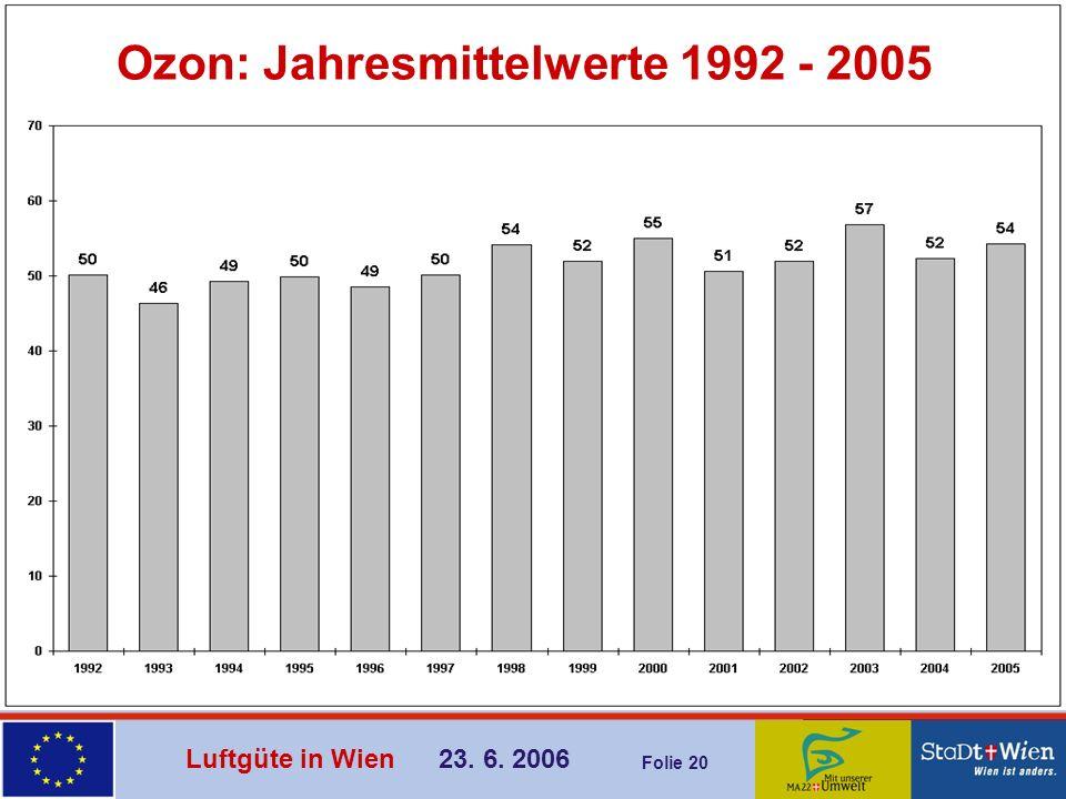 Ozon: Jahresmittelwerte 1992 - 2005