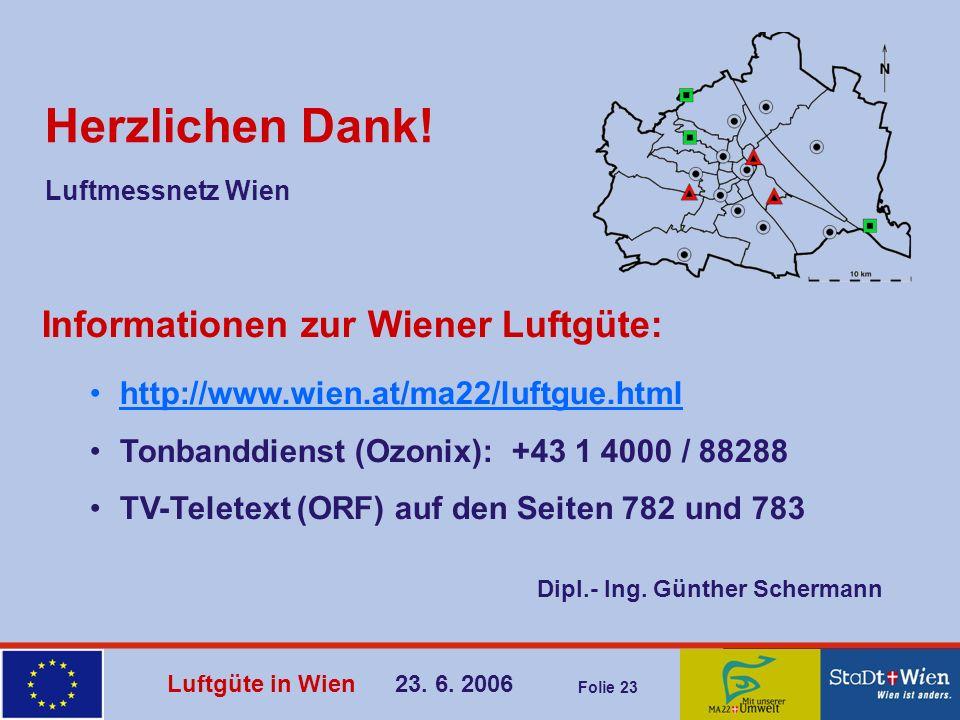 Herzlichen Dank! Informationen zur Wiener Luftgüte: