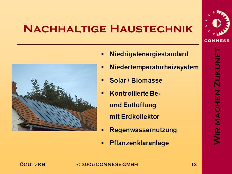 Nachhaltige Haustechnik