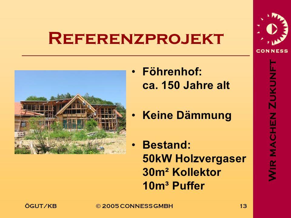 Referenzprojekt Föhrenhof: ca. 150 Jahre alt Keine Dämmung