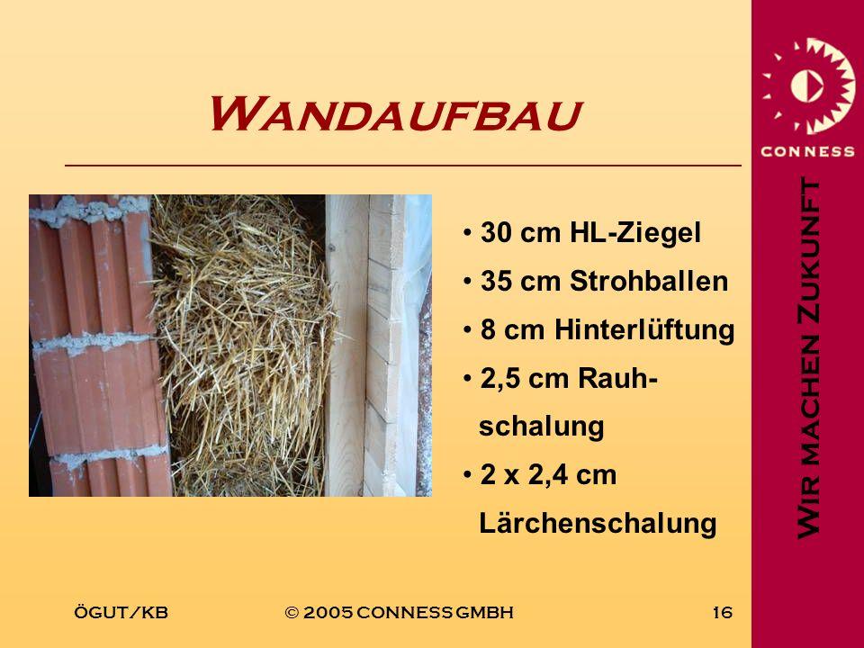 Wandaufbau 30 cm HL-Ziegel 35 cm Strohballen 8 cm Hinterlüftung