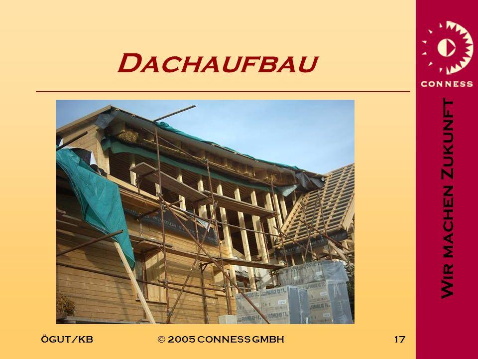 Dachaufbau ÖGUT/KB © 2005 CONNESS GMBH