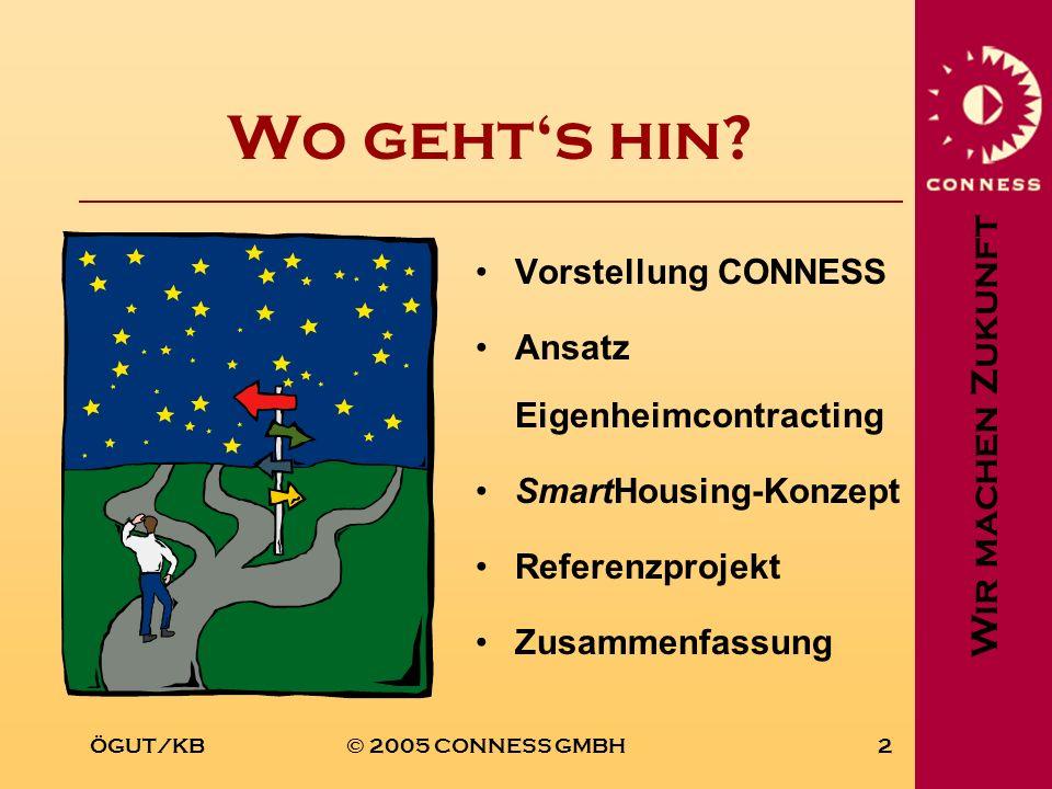 Wo geht's hin Vorstellung CONNESS Ansatz Eigenheimcontracting
