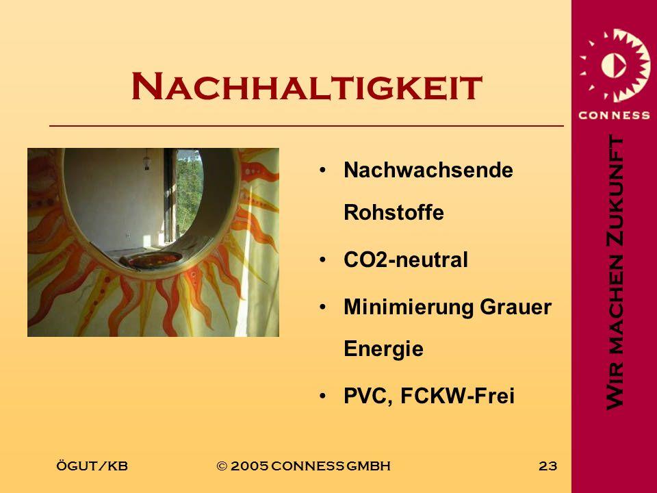 Nachhaltigkeit Nachwachsende Rohstoffe CO2-neutral