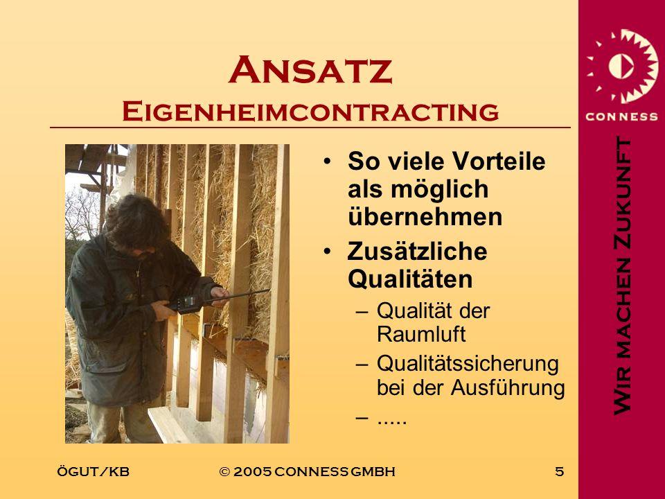 Ansatz Eigenheimcontracting