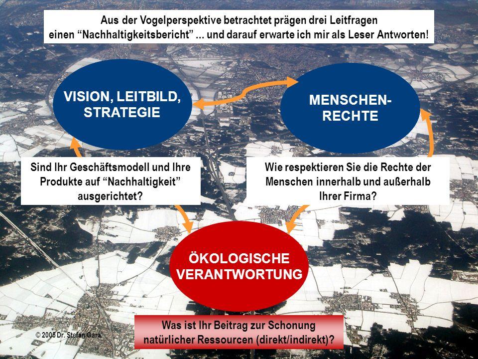 VISION, LEITBILD, STRATEGIE ÖKOLOGISCHE VERANTWORTUNG
