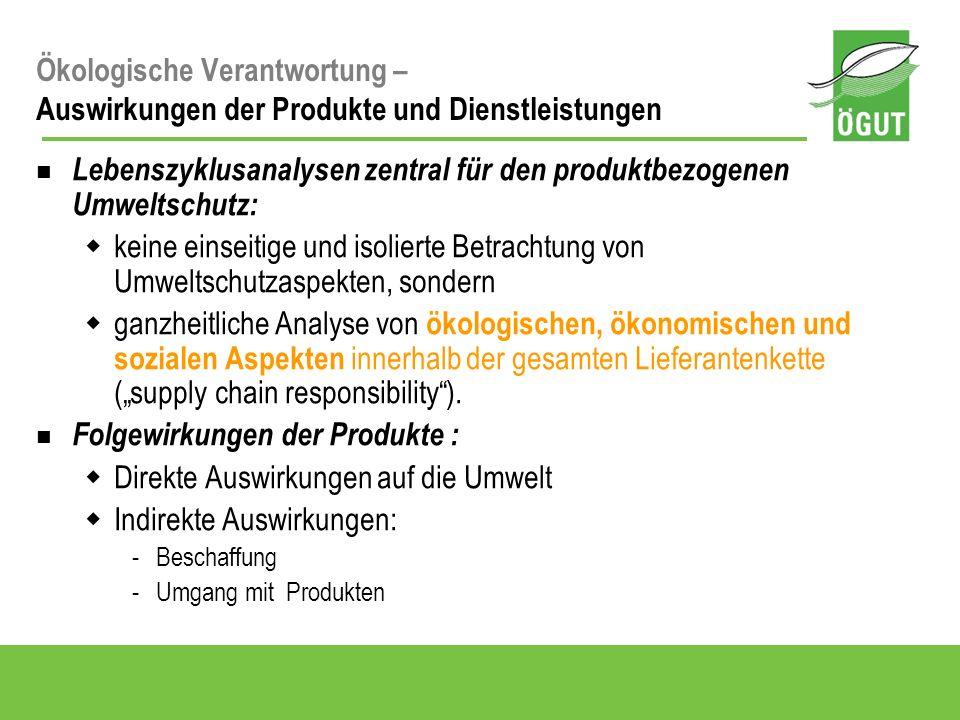 Ökologische Verantwortung – Auswirkungen der Produkte und Dienstleistungen