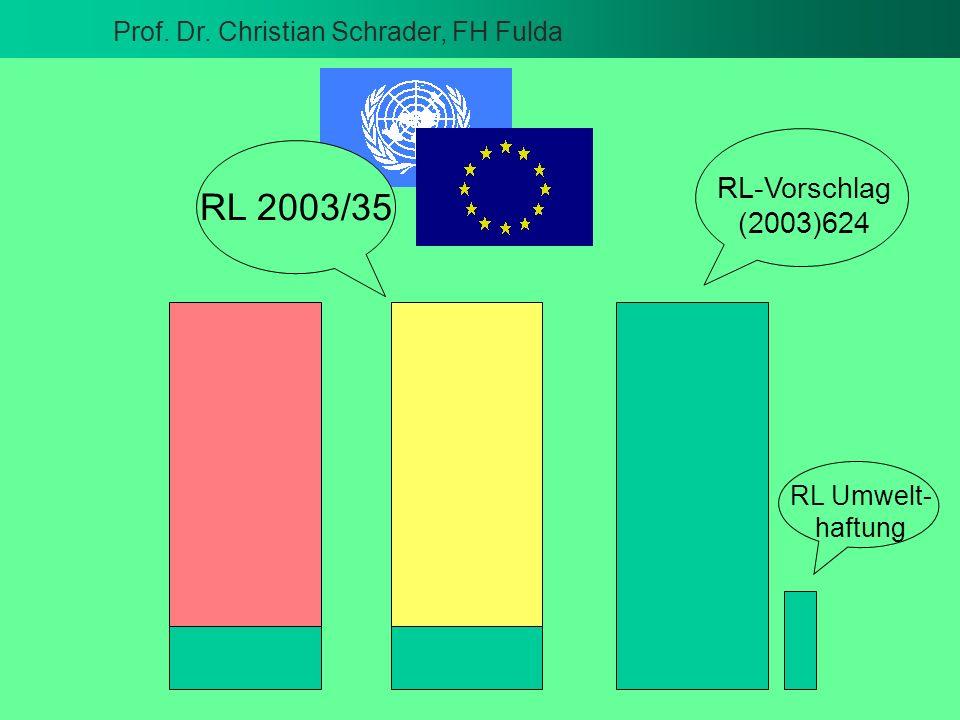 Prof. Dr. Christian Schrader, FH Fulda
