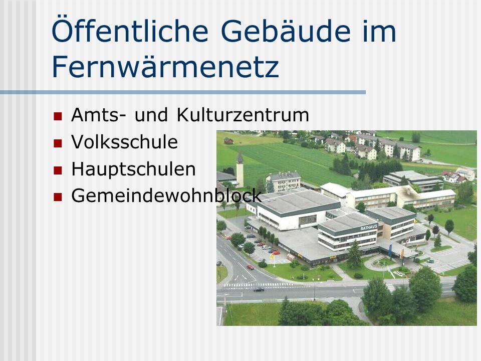 Öffentliche Gebäude im Fernwärmenetz