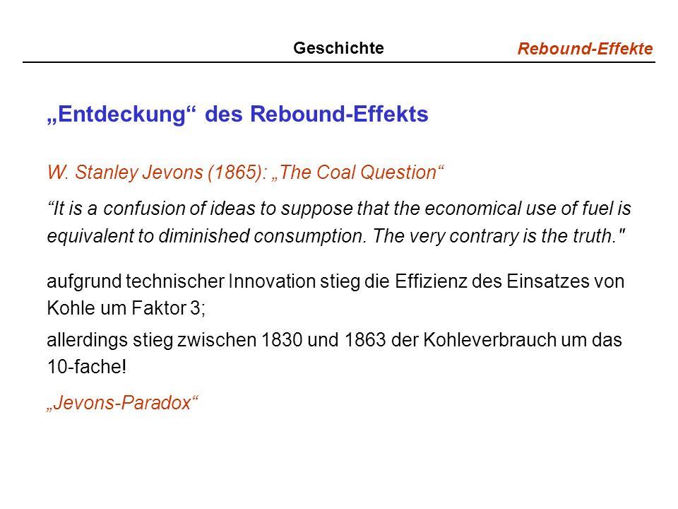 """""""Entdeckung des Rebound-Effekts"""