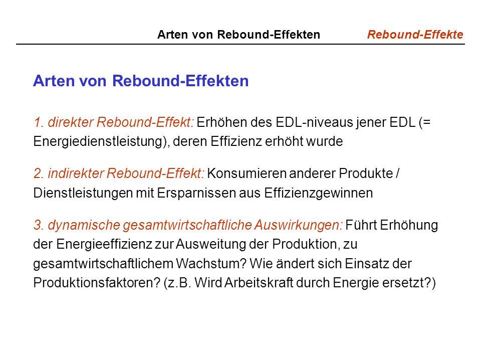 Arten von Rebound-Effekten
