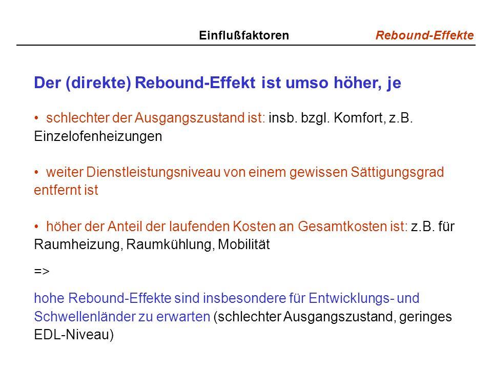 Der (direkte) Rebound-Effekt ist umso höher, je