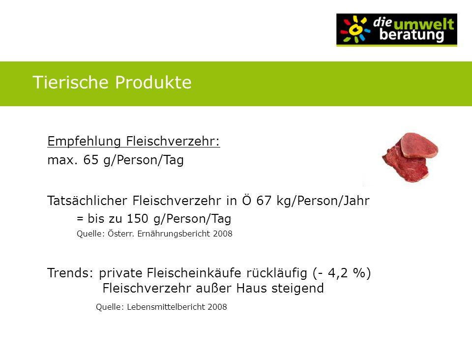 Tierische Produkte Empfehlung Fleischverzehr: max. 65 g/Person/Tag