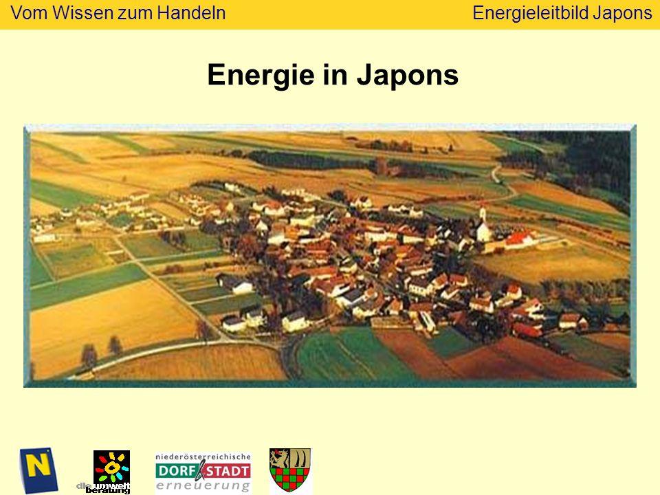 Energie in Japons
