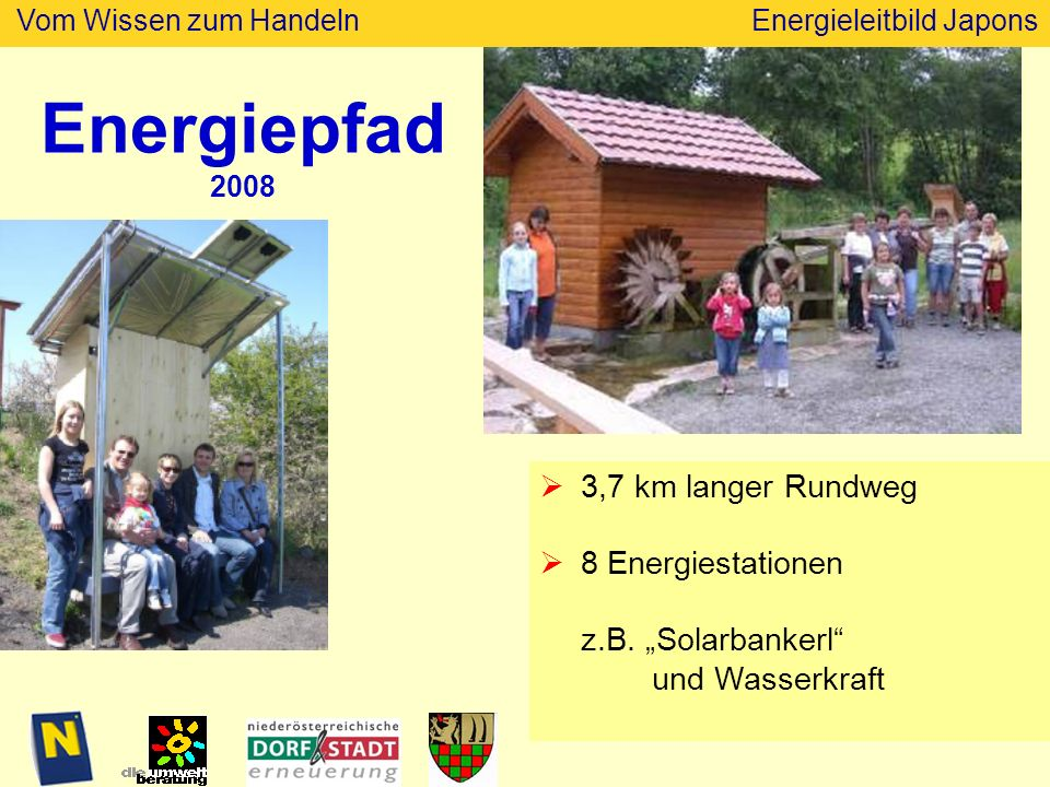 Energiepfad 3,7 km langer Rundweg
