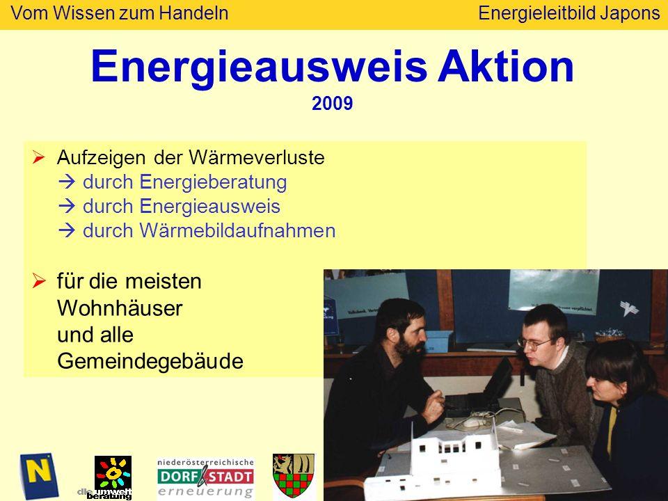 Energieausweis Aktion 2009