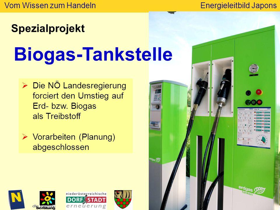 Biogas-Tankstelle Spezialprojekt
