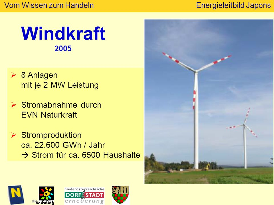 Windkraft 8 Anlagen mit je 2 MW Leistung