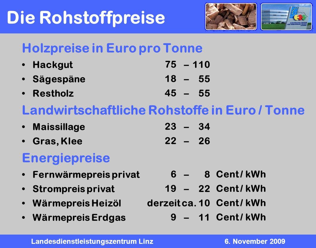 Die Rohstoffpreise Holzpreise in Euro pro Tonne